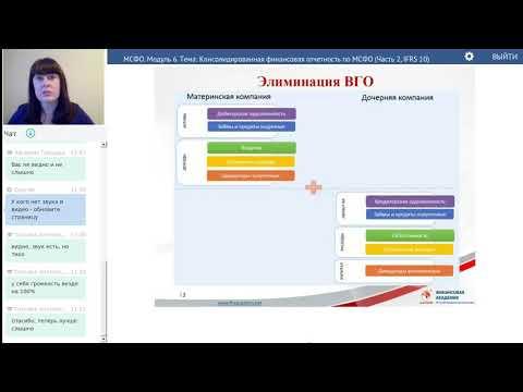 МСФО.Базис Консолидированная финансовая отчетность