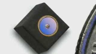 OmniVision CameraCube