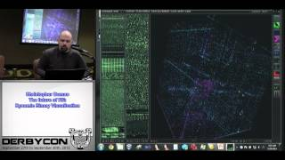 4 2 1 Christopher Domas   The future of RE Dynamic Binary Visualization