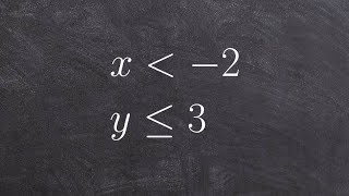 Solve a system of inequalities with vertical and horizontal lines