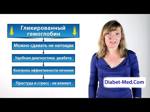 История болезни по сахарному диабету 2 типа субкомпенсация