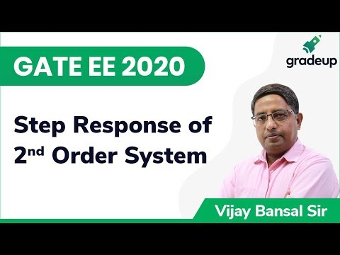 GATE 2020 | Control System | Step Response of 2nd Order System