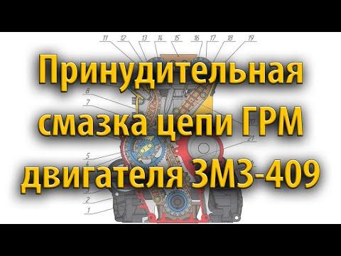 Принудительная смазка цепи ГРМ двигателя ЗМЗ-409