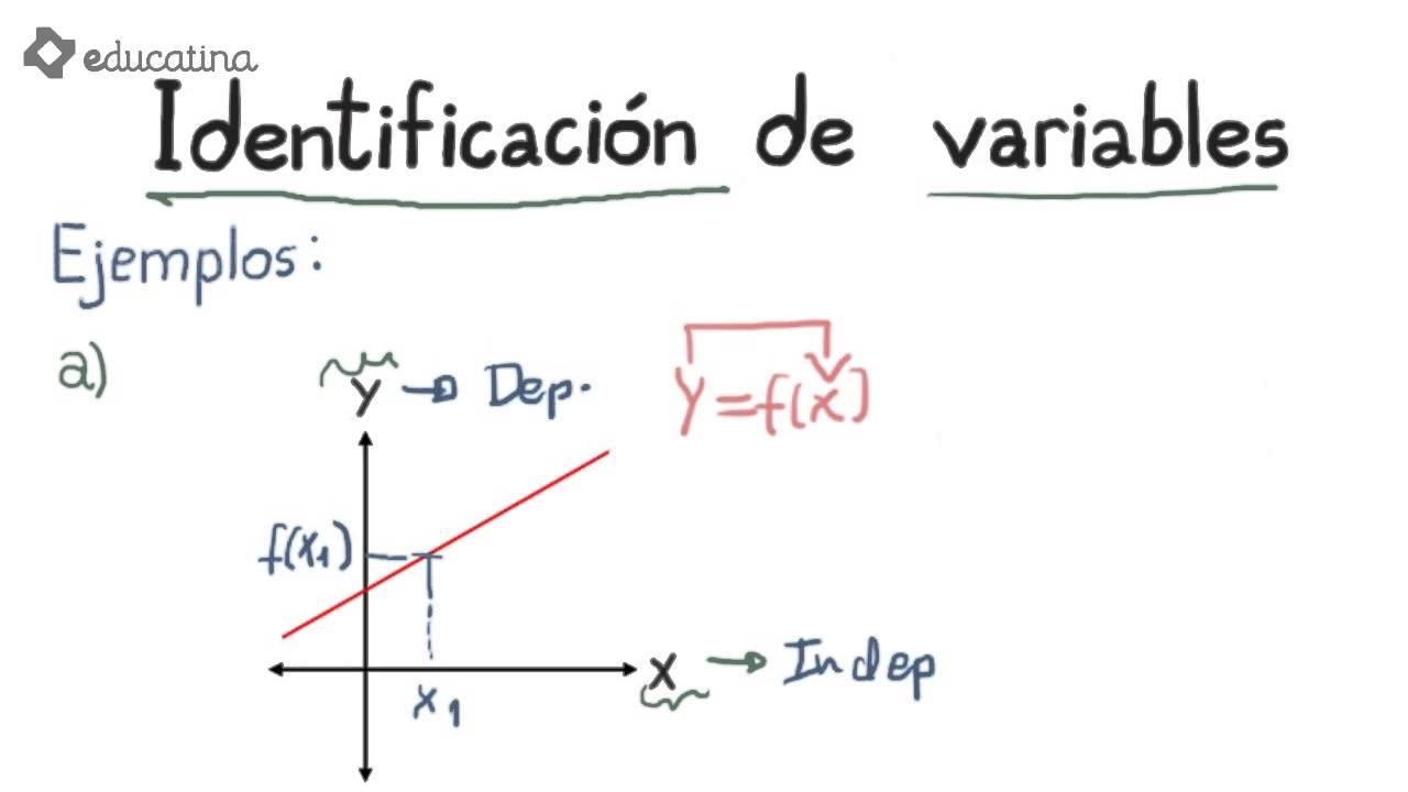 Educatina - Identificación de variables
