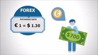 How to make money ONLINE with currency converter and currency exchange - What is Forex?