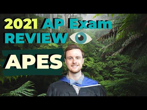 AP Environmental Science Review: Last-Minute