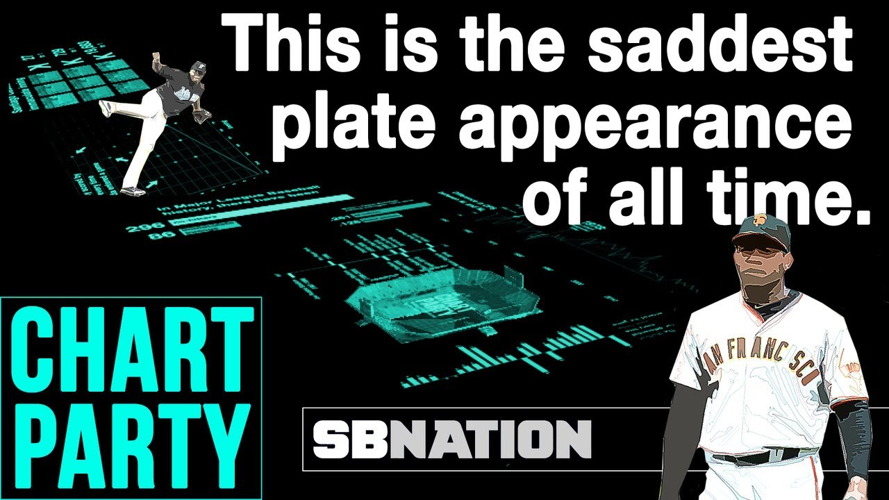 The saddest plate appearance of all time | Chart Party thumbnail