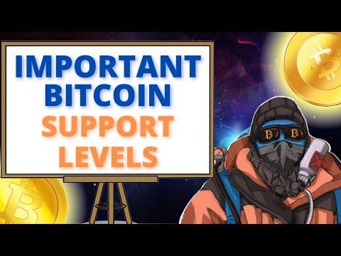 Legjobb bitcoin pool 2021