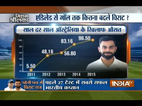 Cricket Ki Baat: Virat Kohli Ready To Match, Dhoni's Overseas Record