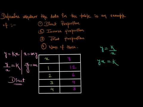 Recognising direct & inverse variation: table (Hindi)