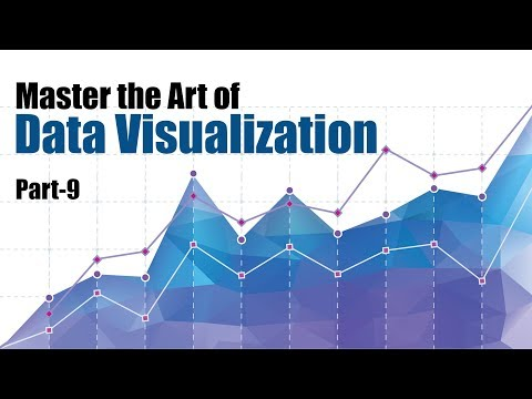 Introduction To Data Visualization | Bubble Charts Representation | Part 9 | Eduonix