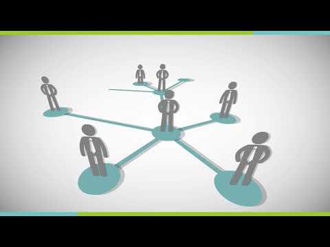 WORLDCOB-CSR Certification - YouTube