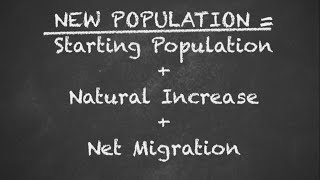 DATA GEMS: Births, Deaths, Migration - How We Estimate the Population in the United States