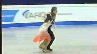 People Skating to the point of no return