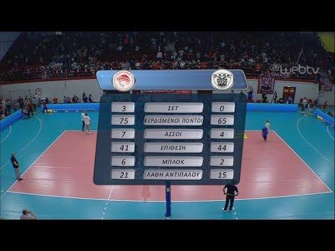 Volley League ΟΛΥΜΠΙΑΚΟΣ – ΠΑΟΚ 3-0   03/05/2019   ΕΡΤ