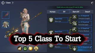Lineage 2 Revolution - Hit Level 120 - What To Do After You
