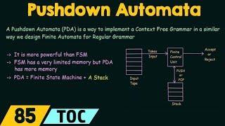 Pushdown Automata (Introduction)