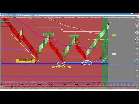 Nexgen Day Trading Software Tutorial — May 16th, 2018