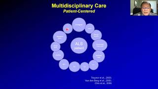 2021 MDA Engage Adult Neuromuscular Seminar