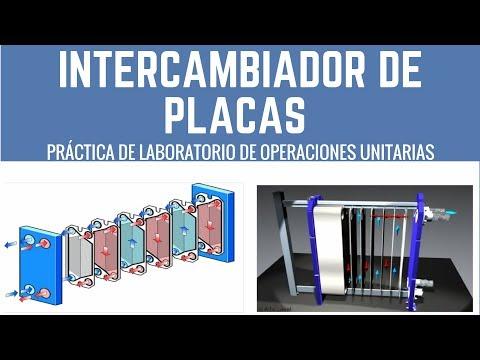 Transferencia de calor en un Intercambiador de Placas planas
