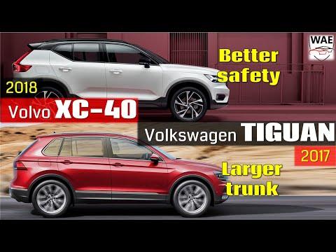 Volkswagen  Tiguan Паркетник класса J - тест-драйв 8