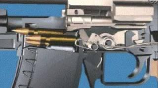 How An AK47 Works