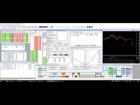 График для анализа бинарных опционов