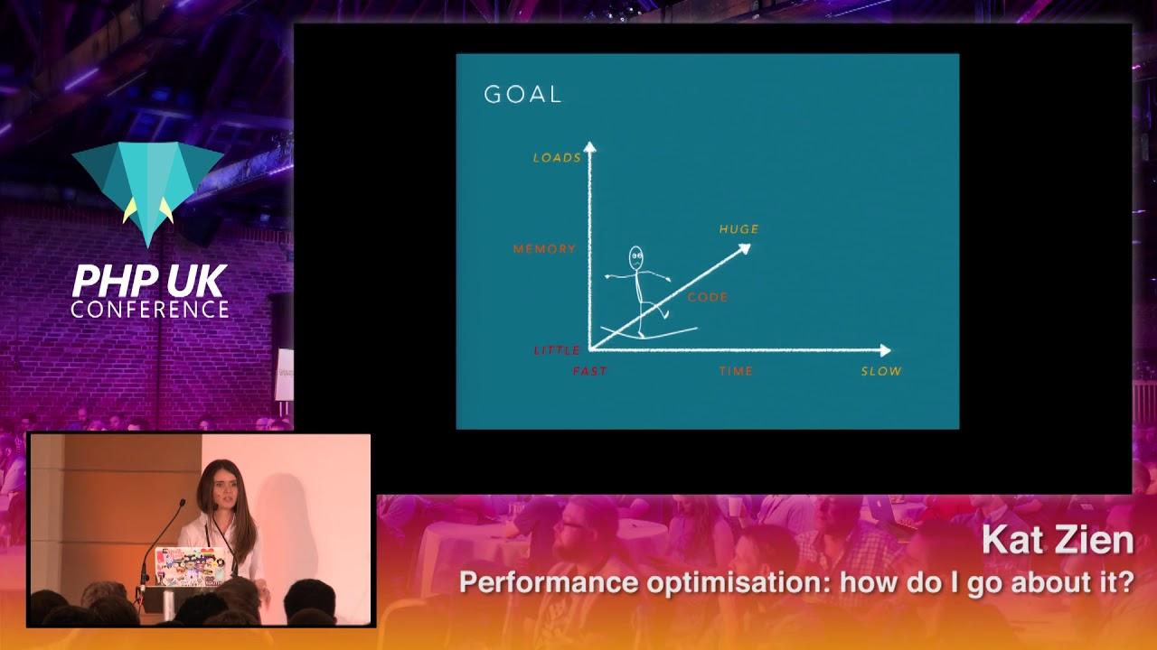 Performance optimisation: how do I go about it?