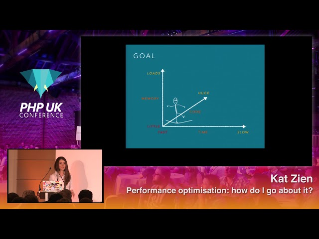 Performance optimisation: how do I go about it?