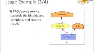 Training Toolkit: Provenance Proxy Service