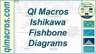 Ishikawa-Fishbone Diagrams in Excel 2007-2013, with the QI Macros