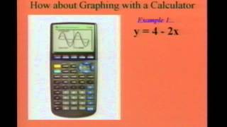 The Rectangular Coordinate System, Graphing Linear Equations & Linear Inequalities