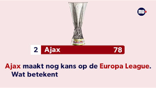 Zo worden de Champions League-tickets verdeeld in Nederland