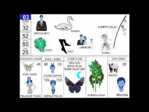 Buku Mimpi Tafsir Angka togel 2D Bergambar Lengkap Beserta Kode Alam