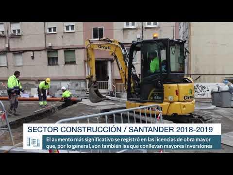 Sector construcción / Santander 2018-2019