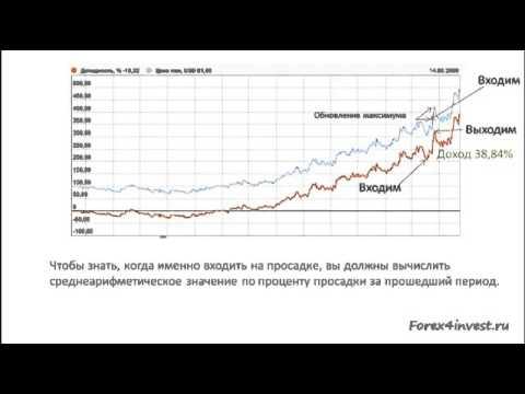 Торговая стратегия forex elite system отзывы