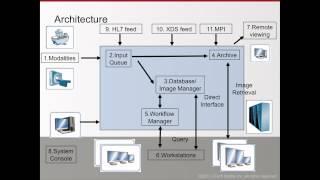 Digital Healthcare Enterprise • Concept & Requirements • PART II