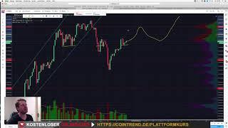 Wie geht der Preis von Crypto auf und ab?