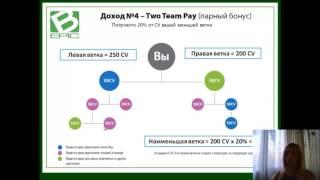 Международная компания Bepic - бизнес без вложений и не ограниченных возможностей !!!