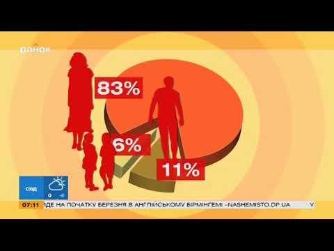 """В Украине принят закон """"О предотвращении и противодействии домашнему насилию"""""""