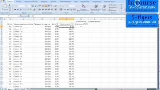 АВС-анализ клиентов компании (продаж)
