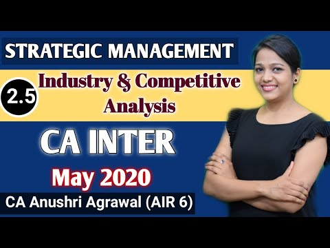 mp4 Industry And Competitor Analysis, download Industry And Competitor Analysis video klip Industry And Competitor Analysis