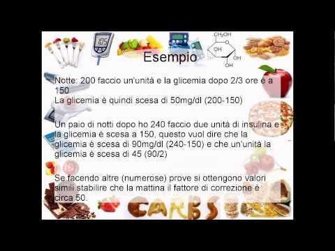 Monoidrato di creatine e perdita di peso