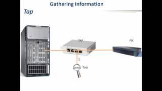 Gathering Information 101