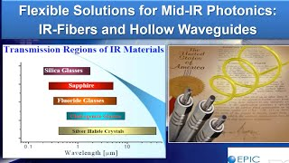 Flexible Solutions for Mid-IR Photonics: IR-Fibers and Hollow Waveguides