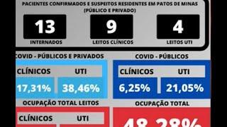Análise da Notícia - Saúde Covid-19