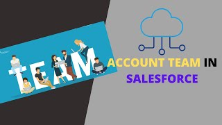 Account Teams in Salesforce || #SalesforceSecurity #AccountTeam #SFDCPanther