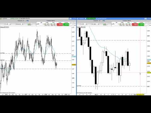 Binary options minimum deposit 10