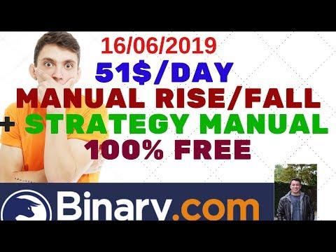 Tranzacționarea de opțiuni binare pe bitcoin
