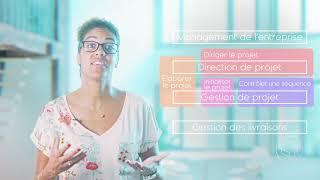 Processus Contrôler une Séquence : Introduction